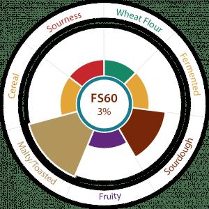 FS60-2015V2-LIVENDOCard-100x210-ENG-2